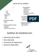 3. Orbitas Firmas Espectrales