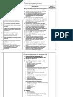 246081031-SOP-Klinik.pdf