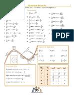 Formulario de Cálculo completo.pdf