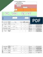 Matriz de Planeacion