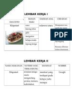 Prakarya - Makanan Khas Daerah