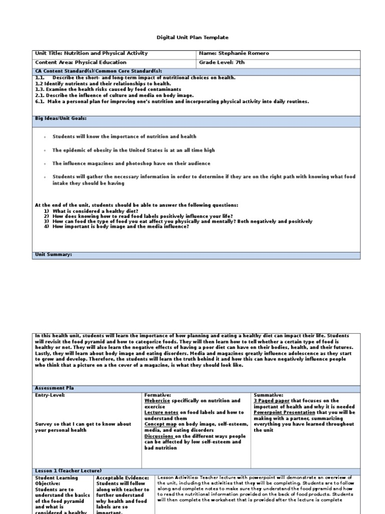 Digital Unit Plan Template Updated | Body Image | Nutrition