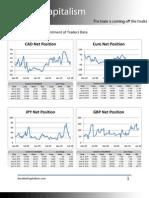 July 18th CFTC Data
