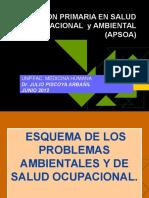053la Atención Primaria en Salud Ocupacional