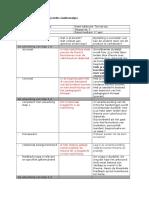 feedback sterkte-zwakte analyse stef ton