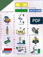 Mecanic Intretinere Si Reparatii.pdf