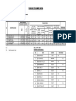 Harga Bappeda - Pms PDF