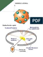 Modeli atoma