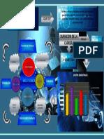 Info Grafia
