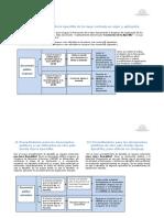 Flyer+Apostilla+de+la+Haya_octubre+2012.pdf