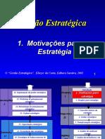 Mod 01 - Motivações Para Estratégia