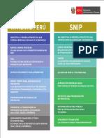 Cuadro Comparativo SNIP vs Invierte.pe.pdf
