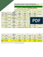 Verwendung und Vorteile von Kanariensaat zur Gewichtsreduktion