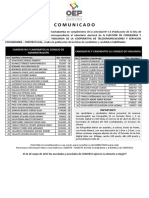 Lista de candidatos para las elecciones de Comteco