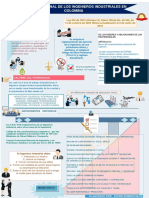 infografia Etica Profesional Del Ingeniero.