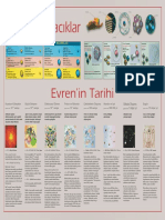 Fizikte Birlestirme Kuramlari.pdf