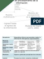 Modelos Del Procesamiento de La Información Expo Curso