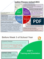 teacher evaluation process slides-updated july 2016 for principals