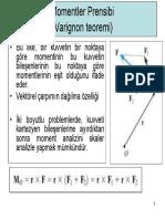 4. Kuvvet Sistemleri