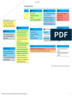Project Canvas Online