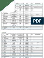 2.1 Auto Filling Spare Part List