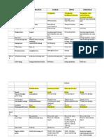 tabel perbandingan.docx