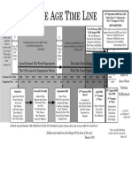 guide_graphical_timeline_2015_10_25pm_nofooter.pdf