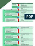 Automasi Instrumen Skpmg2 (Standard 4) - Pdpc