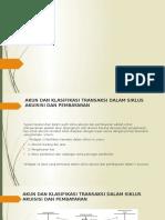 312892362 Ppt Audit Kel 4 Akun Dan Klasifikasi Transaksi Dalam Siklus Akuisisi Dan Pembayaran