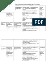 Plan de Ingrijire Al Bolnavului Cu Insuficienta Cardiaca Congestiva (1)