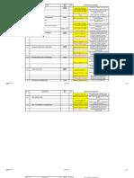 MUK-62-MGT-AIC-00003 - Mukhaizna Phase II Equipment Document Reference to Oxy, Aic 110328