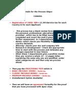 Canada Process for PR ..