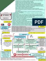 Esquema Lofage 1.pdf