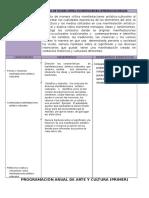 Matriz de Planificación Arte y Cultura