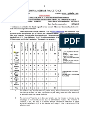 Notification CRPF SI Overseer CT Mason Other Posts   Visual