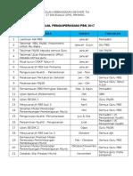 Jadual Pengoperasian Pbs 2017