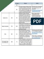 budget document - lugo