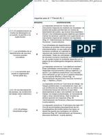 Guía de Preguntas para el 1° Parcial - Administración (2014)- Lic. en Recursos Humanos - UES 21