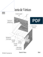 11-Teoria de Vortices