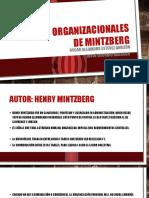 Modelos Organizacionales de Mintzberg