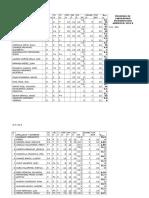 Promedio de Laboratorio Microbiología Ambiental 2014 b (1)
