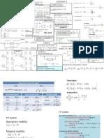 Automatic Formulario No Definizione