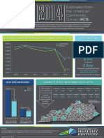 ACS Infographic