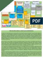Lineamientos para la organización y el funcionamiento de las escuelas de tiempo completo.docx