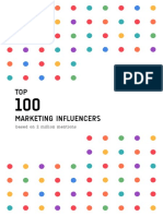 100 Marketing Influencers 2017