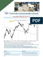 JUL 20 KBC Technicals Analysis Commonwealth