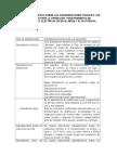 Cuadro Comparativo Sobre Las Consideraciones Técnicas y de Seguridad Para La Operación y Mantenimiento de Subestaciones Eléctricas de Baja