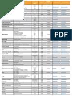 Resumen anual de calificaciones - Perú 2015