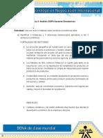 Analisis DOFA Sectores Economicos RESPUESTAS