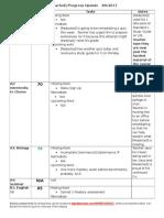 academic intervention document